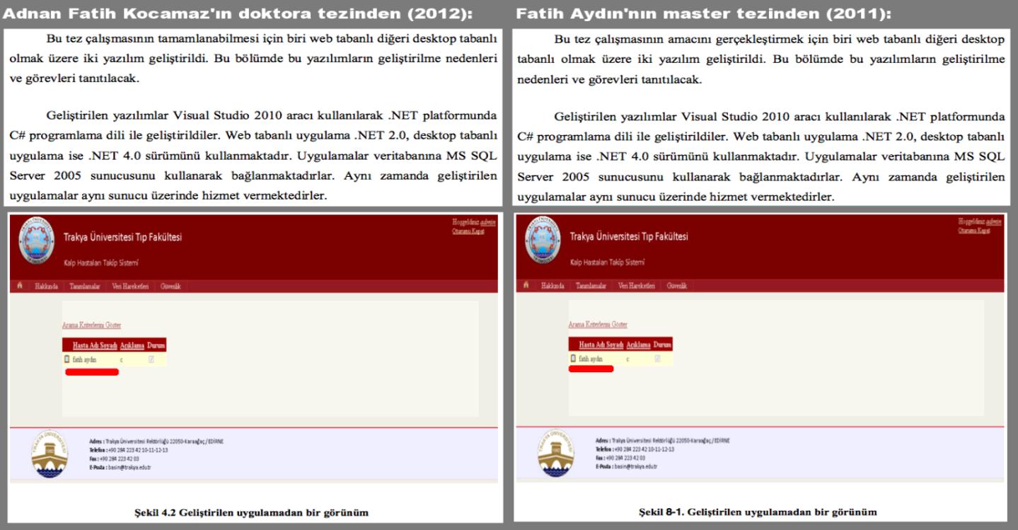 "% 35 ÇALINTI [""% 69 ÇALINTI doktora tezi : Adnan Fatih Kocamaz, 2012, Trakya Üniversitesi""] = ""ÇALINAN yüksek lisans tezi : Fatih Aydın, 2011, Trakya Üniversitesi"""